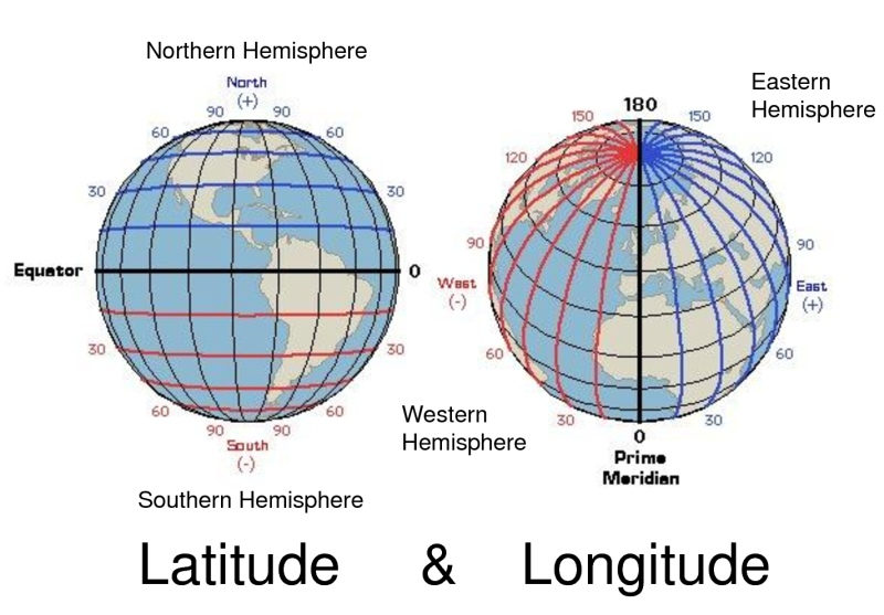 Understanding Longitude and Latitudes