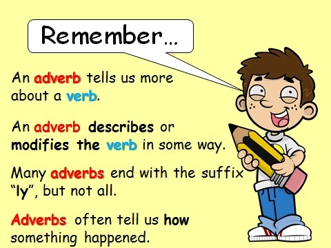 Adverbs describe actions or verbs – Adverb of Manner