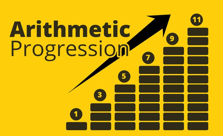 Arithmetic Progression- Introduction